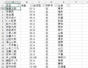 たくさんのデータを含む大きな表(のつもり)