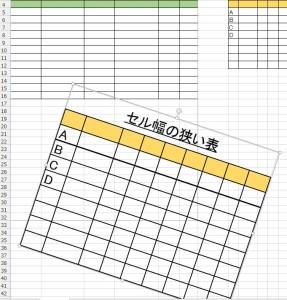 貼り付け先の表の大きさを変えることも角度を変えることもできる