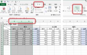 大きな表の列をグループ化して見やすくする
