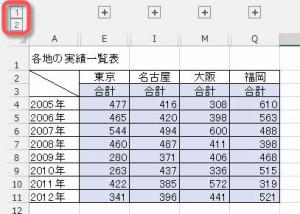 グループ化した表の操作