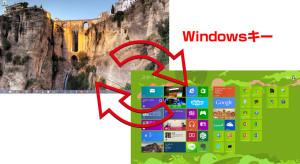 Windowsキーでデスクトップとスタート画面を行き来できる