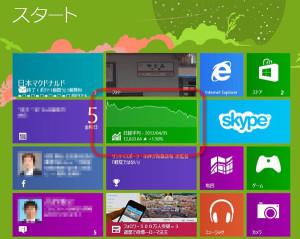 Windows8のファイナンスアプリ