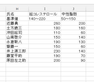 Excelで作った健康診断の表