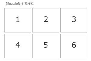 float:left; を使って要素を横並びにする