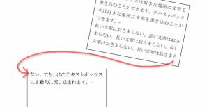 リンクした次のテキストボックスに文章が流し込まれた。
