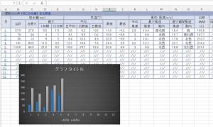 取り込んだ表でグラフを作ってみる